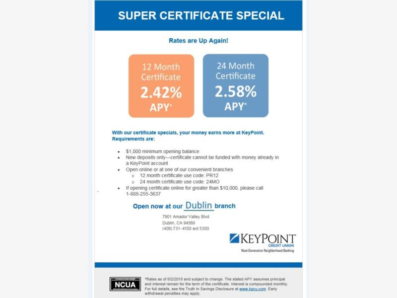 Super Cd Special Keypoint Credit Union Dublin Ca Patch